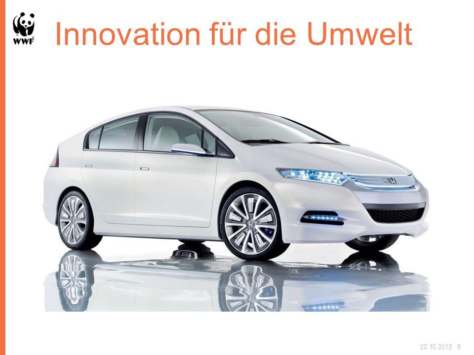 Innovation für die Umwelt nutzen