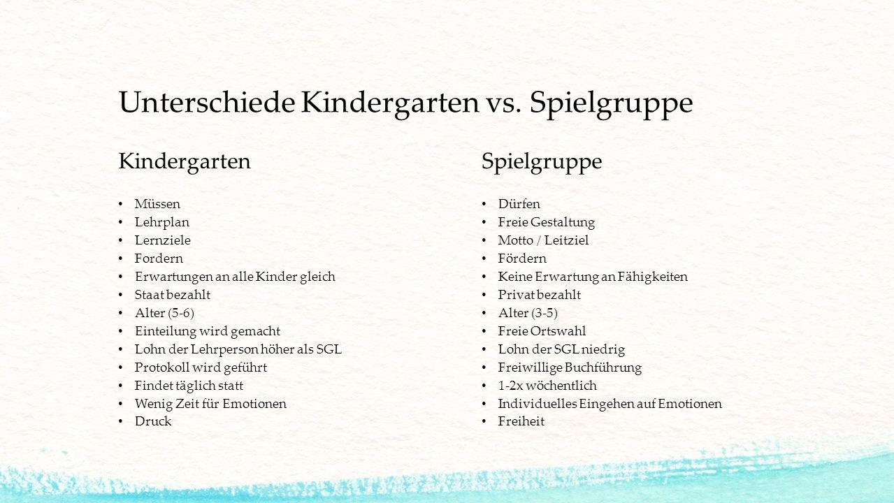 Unterschiede Kindergarten vs. Spielgruppe