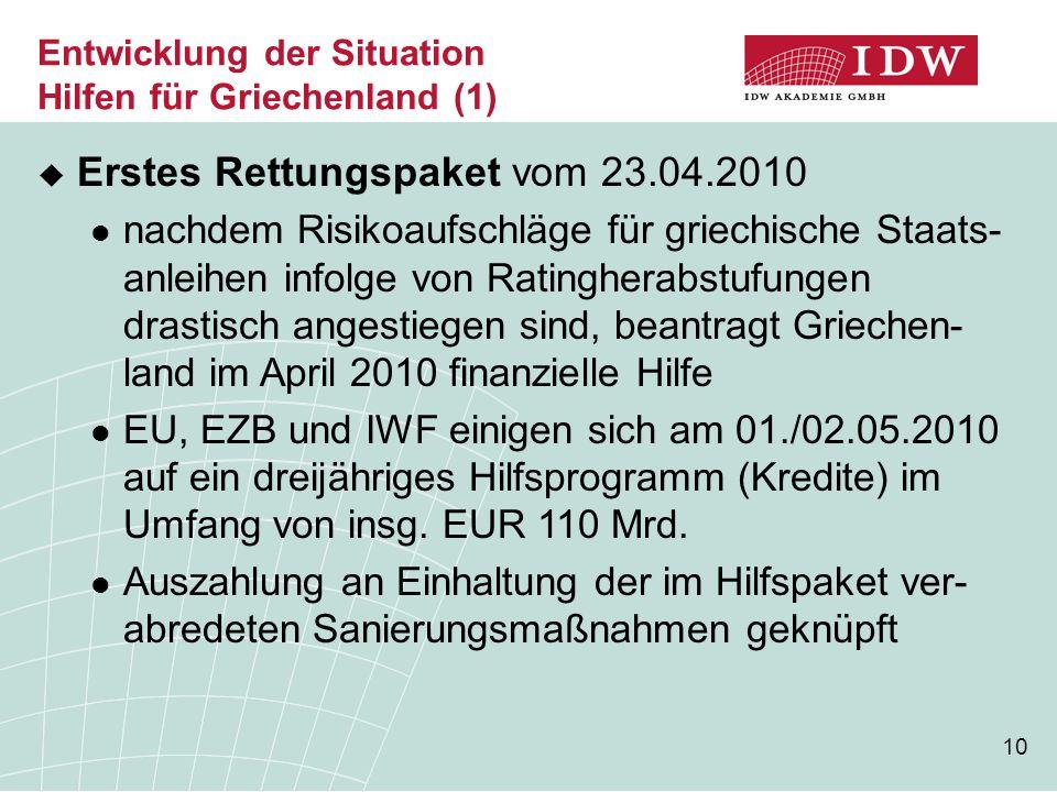 Entwicklung der Situation Hilfen für Griechenland (1)