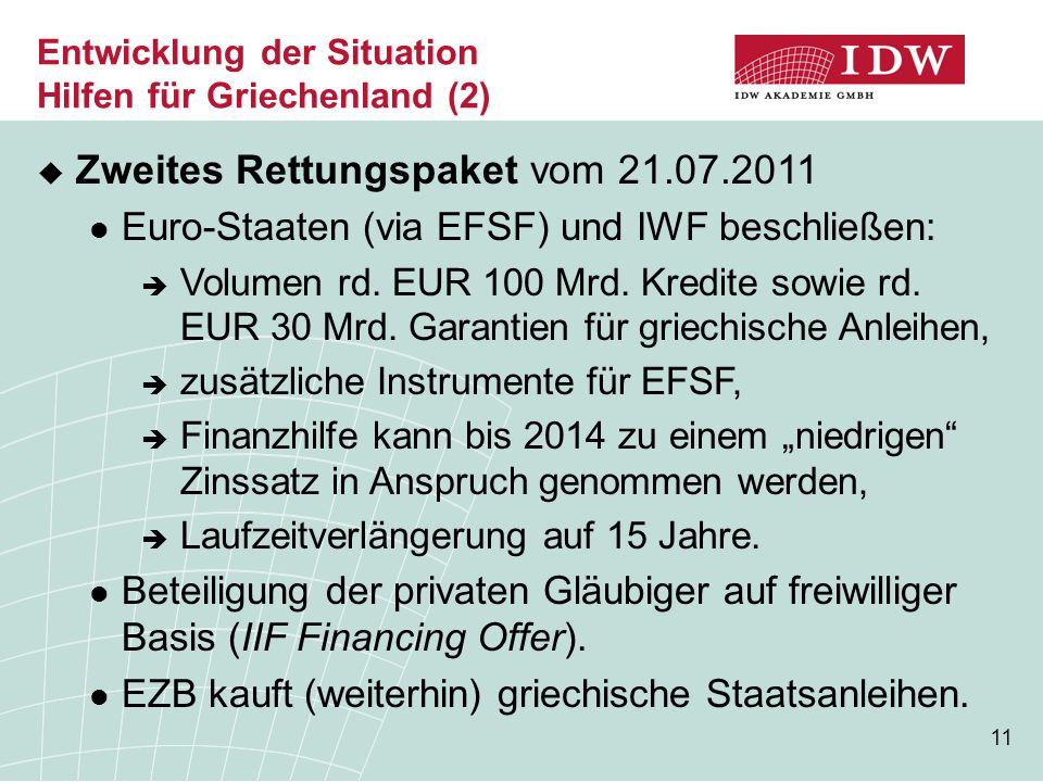 Entwicklung der Situation Hilfen für Griechenland (2)