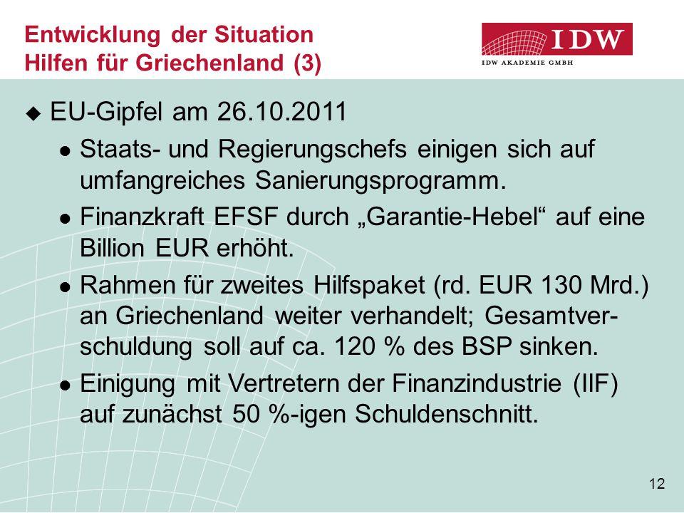 Entwicklung der Situation Hilfen für Griechenland (3)
