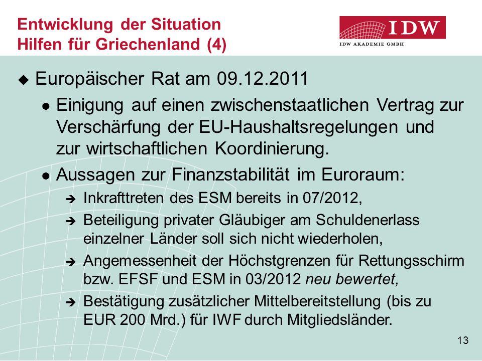 Entwicklung der Situation Hilfen für Griechenland (4)