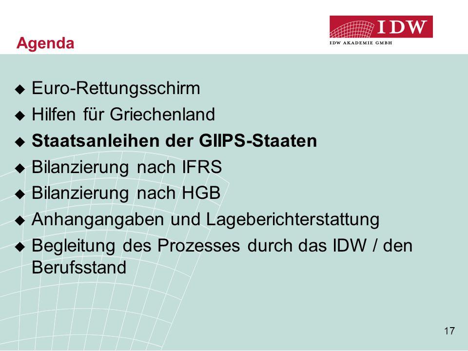 Hilfen für Griechenland Staatsanleihen der GIIPS-Staaten
