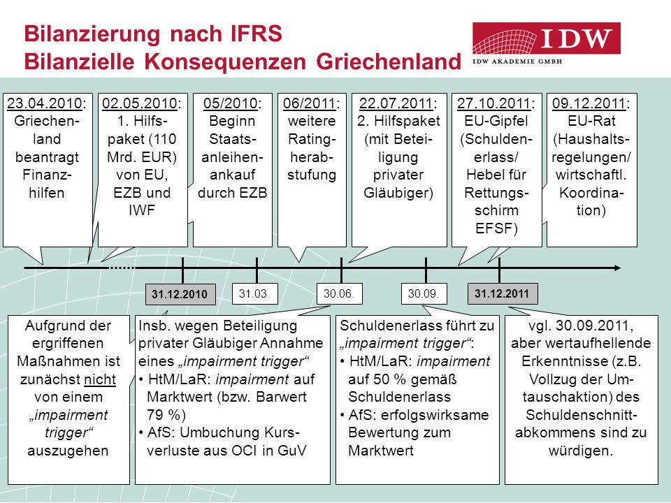 Bilanzierung nach IFRS Bilanzielle Konsequenzen Griechenland