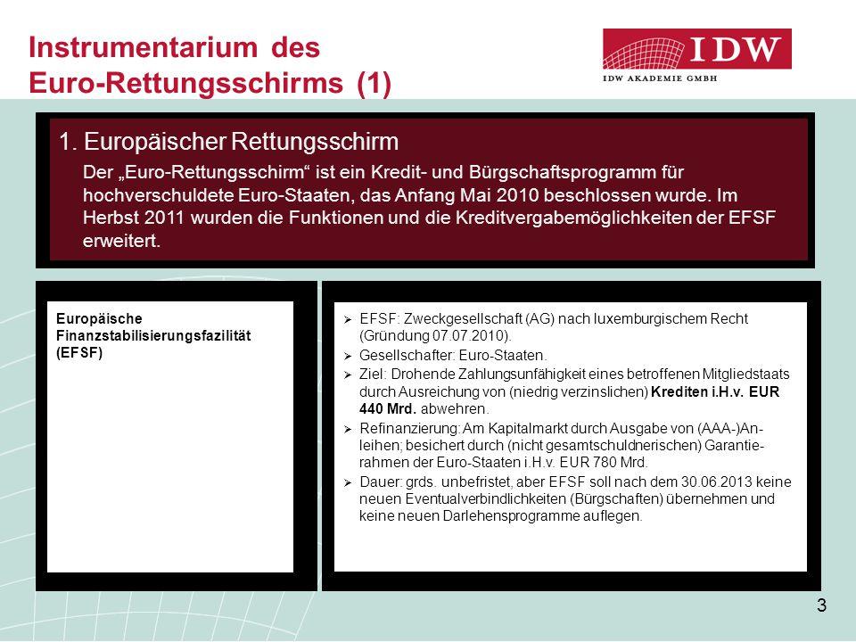 Instrumentarium des Euro-Rettungsschirms (1)