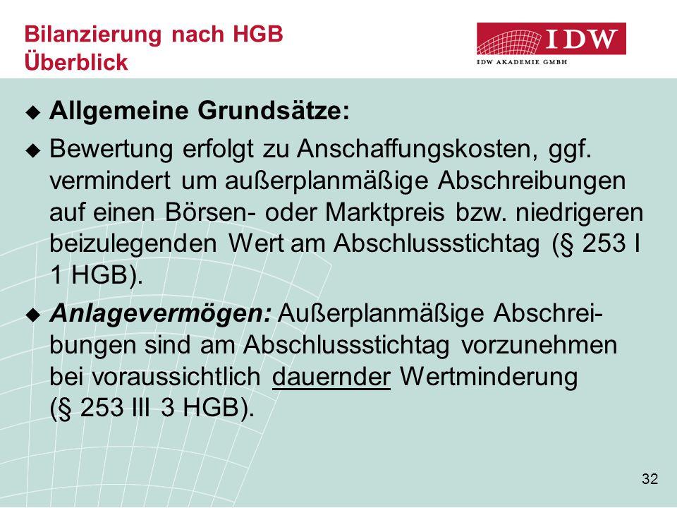 Bilanzierung nach HGB Überblick