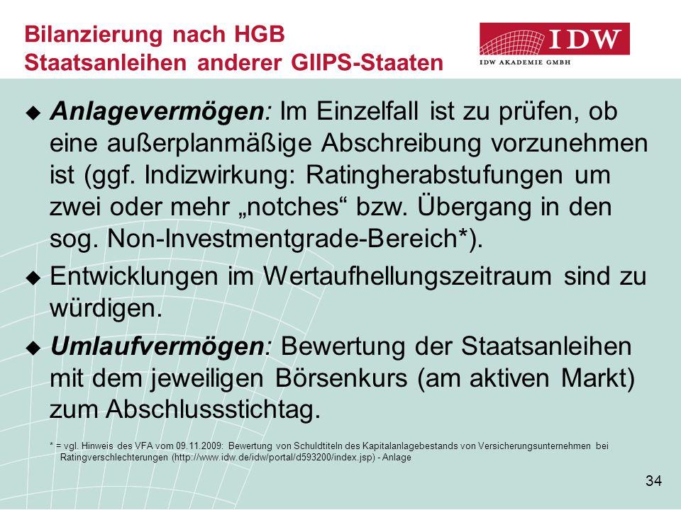 Bilanzierung nach HGB Staatsanleihen anderer GIIPS-Staaten