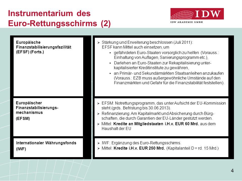 Instrumentarium des Euro-Rettungsschirms (2)