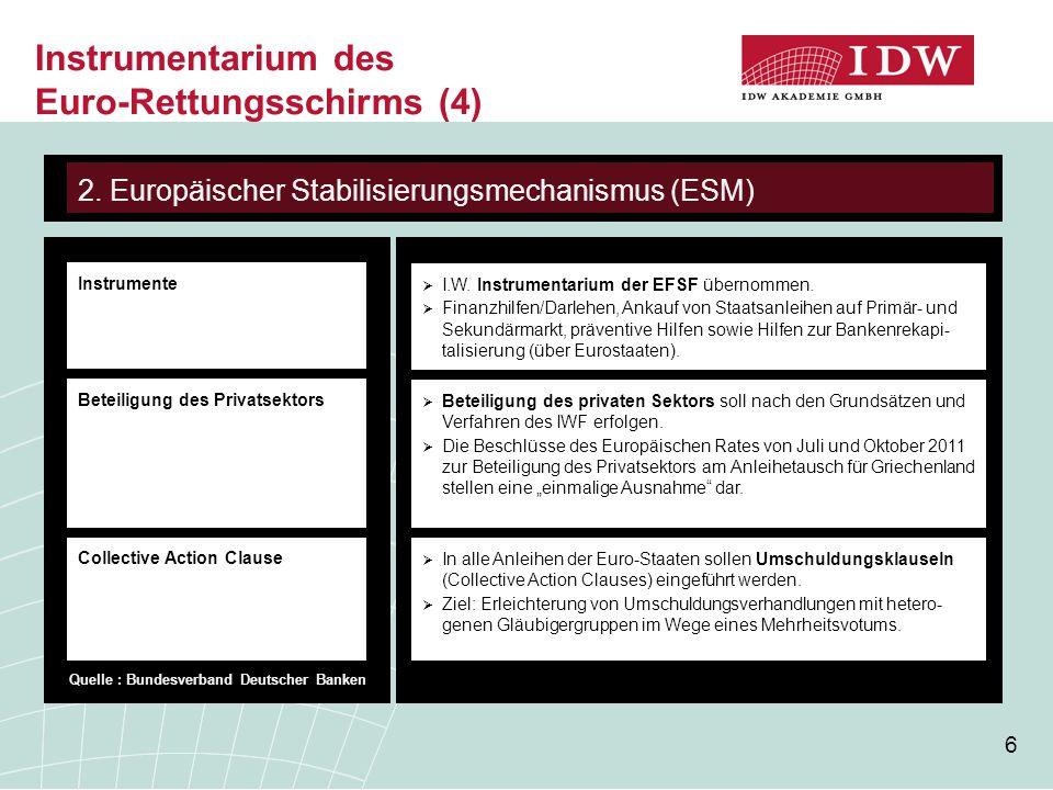 Instrumentarium des Euro-Rettungsschirms (4)