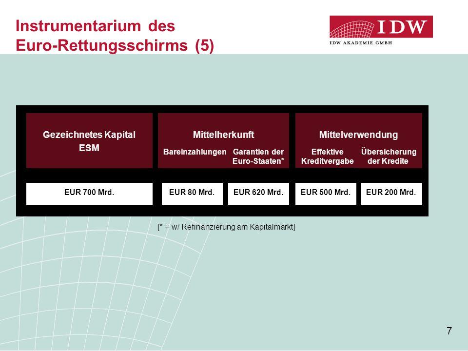 Instrumentarium des Euro-Rettungsschirms (5)
