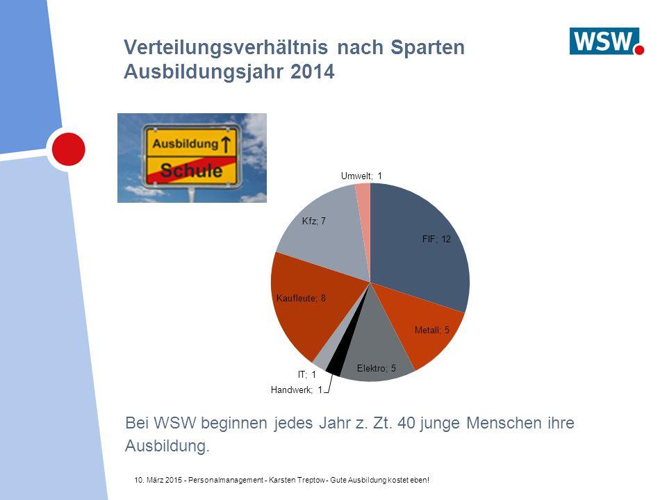 Verteilungsverhältnis nach Sparten Ausbildungsjahr 2014