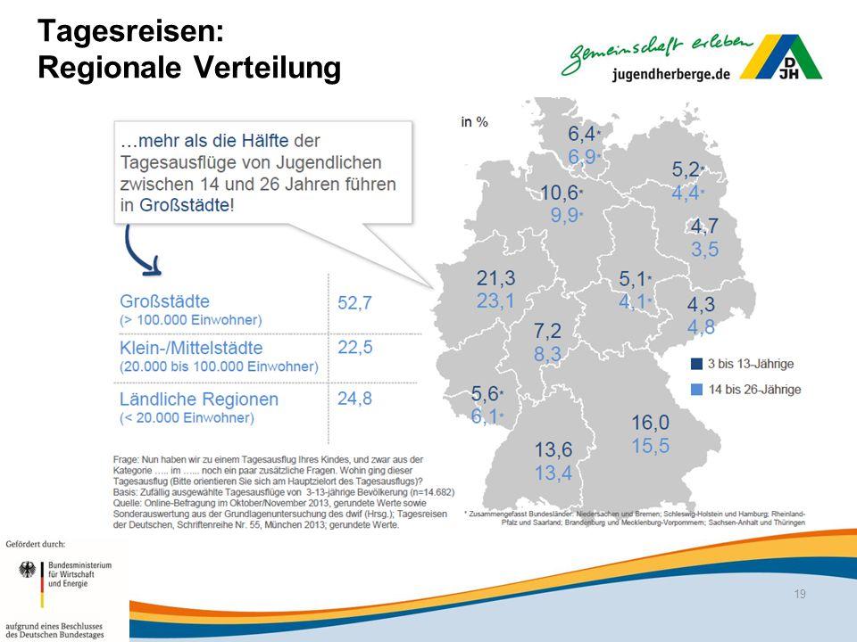 Tagesreisen: Regionale Verteilung