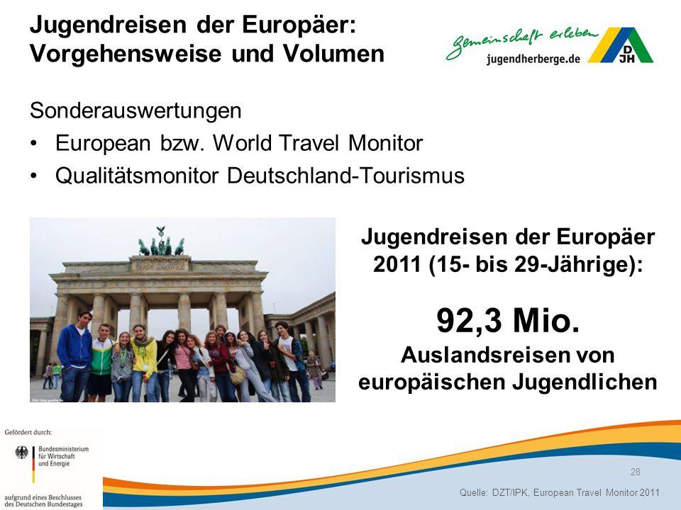 Jugendreisen der Europäer: Vorgehensweise und Volumen