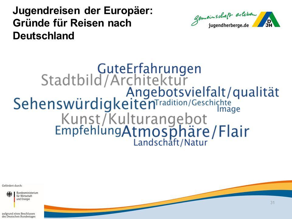 Jugendreisen der Europäer: Gründe für Reisen nach Deutschland