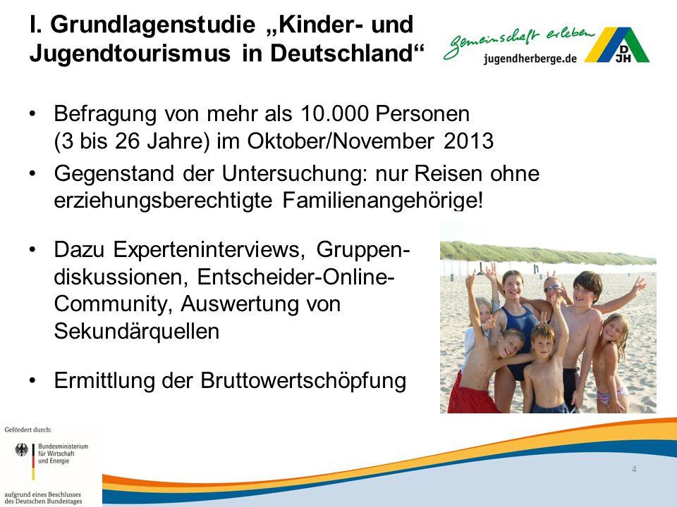 """I. Grundlagenstudie """"Kinder- und Jugendtourismus in Deutschland"""