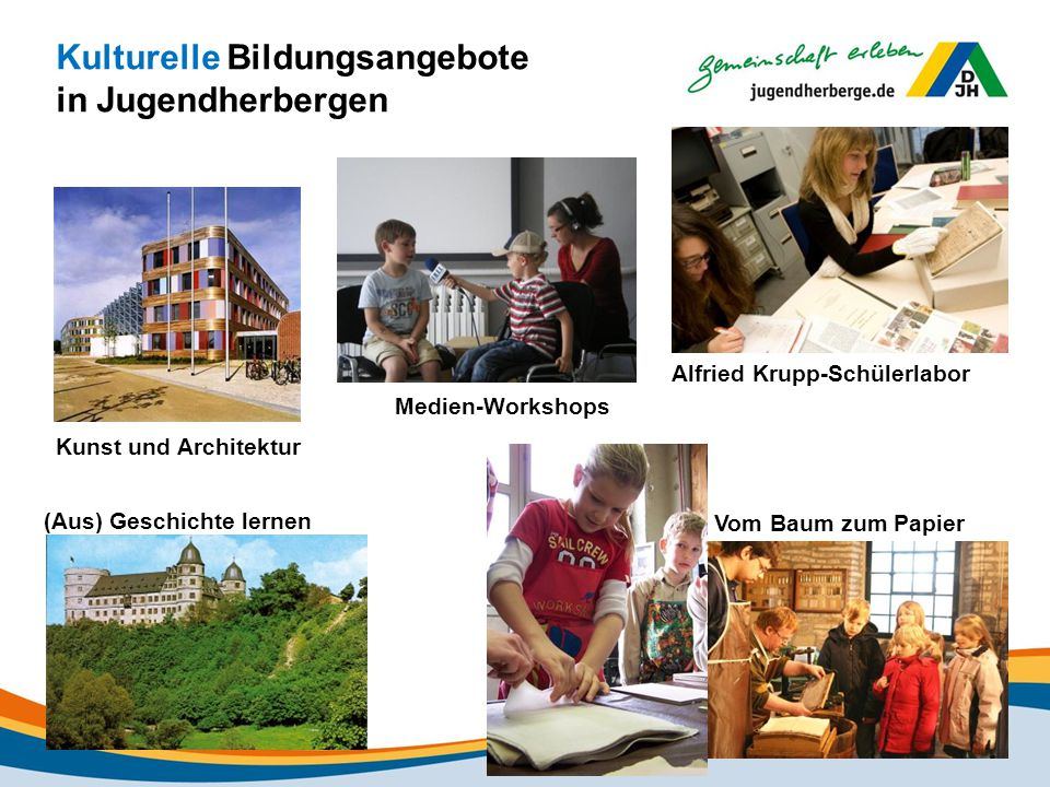 Kulturelle Bildungsangebote in Jugendherbergen