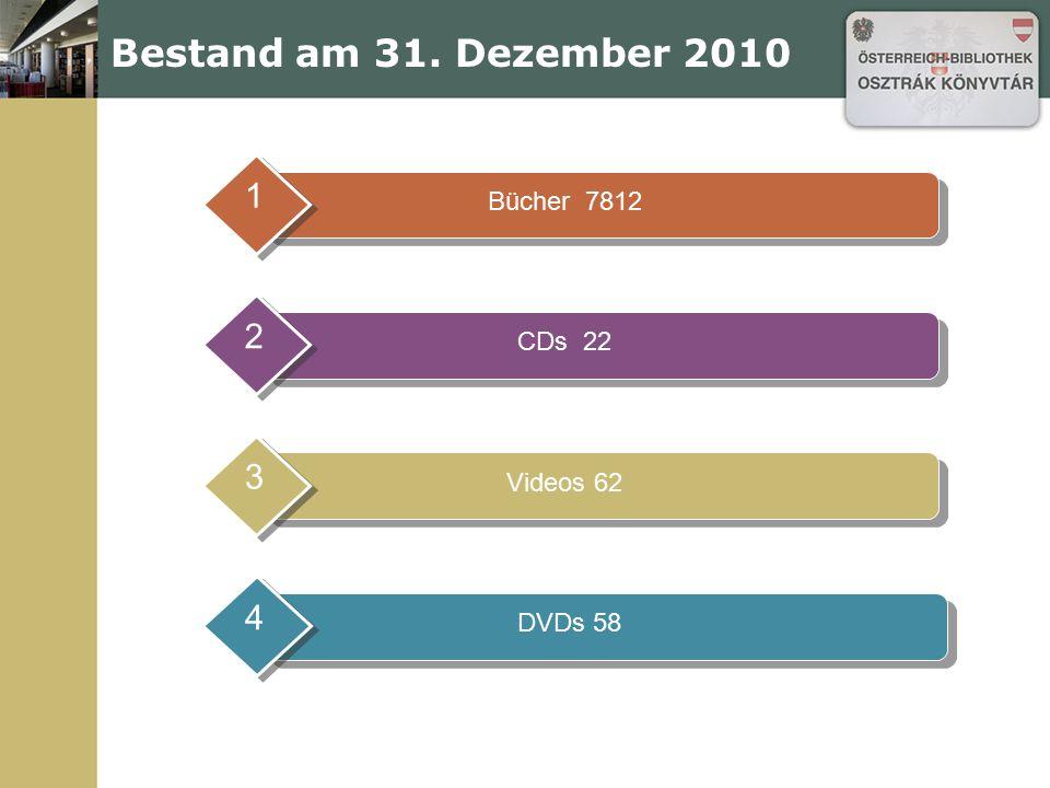 Bestand am 31. Dezember 2010 1 2 3 4 Bücher 7812 CDs 22 Videos 62