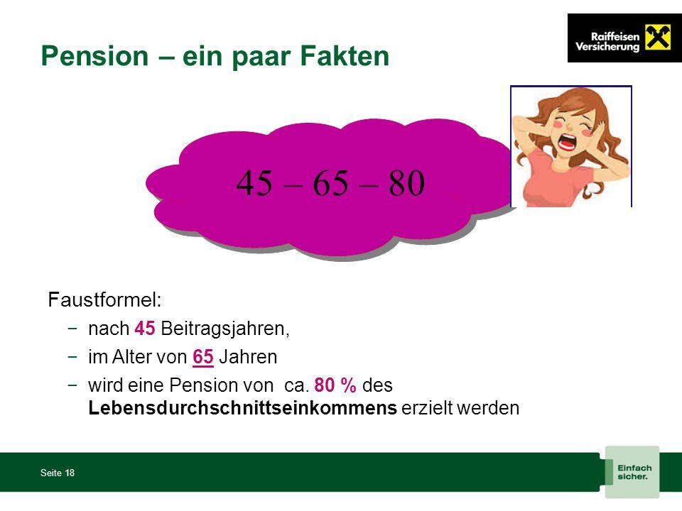 Pension – ein paar Fakten