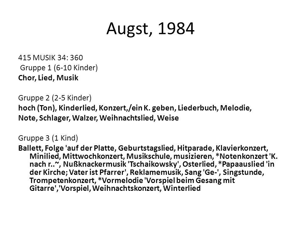 Augst, 1984