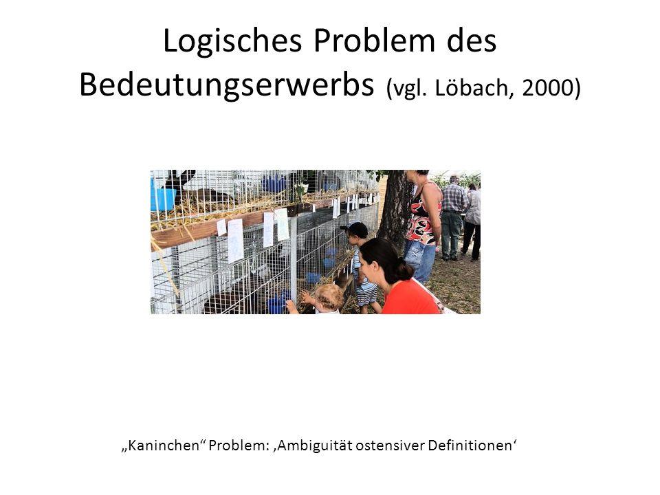 Logisches Problem des Bedeutungserwerbs (vgl. Löbach, 2000)