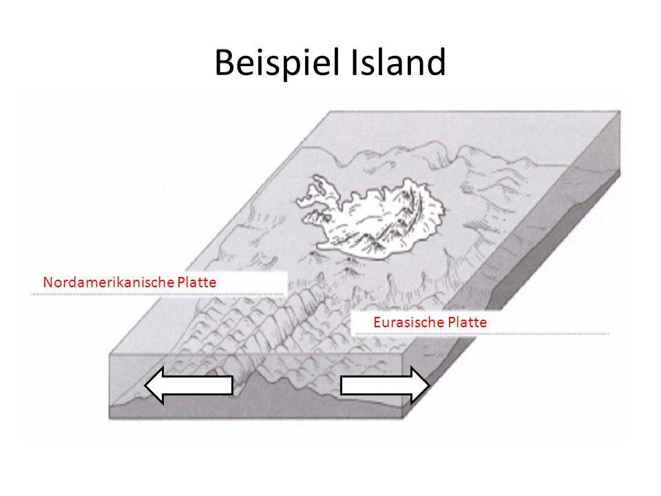 Beispiel Island Nordamerikanische Platte Eurasische Platte