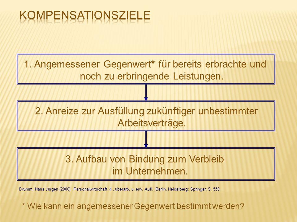 Kompensationsziele 1. Angemessener Gegenwert* für bereits erbrachte und noch zu erbringende Leistungen.