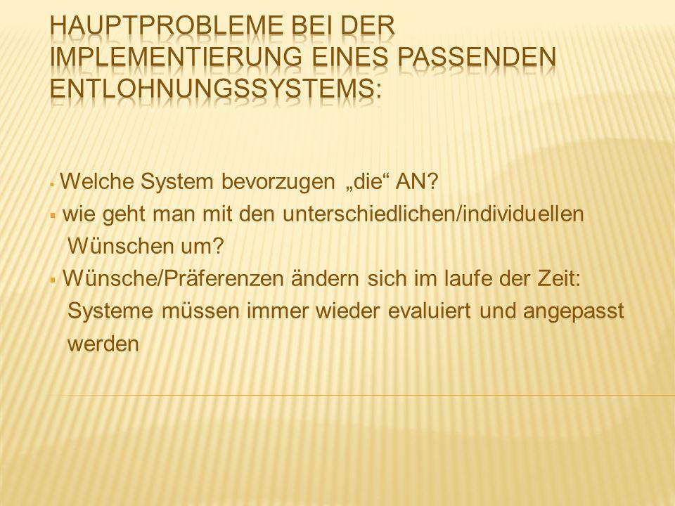 Hauptprobleme bei der Implementierung eines passenden Entlohnungssystems: