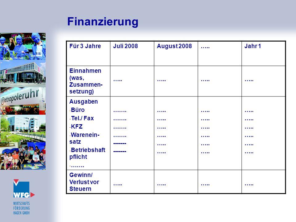 Finanzierung Für 3 Jahre Juli 2008 August 2008 ….. Jahr 1