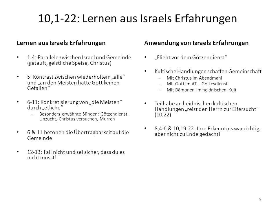 10,1-22: Lernen aus Israels Erfahrungen