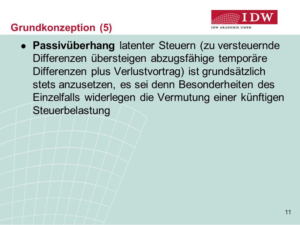 Grundkonzeption (5)