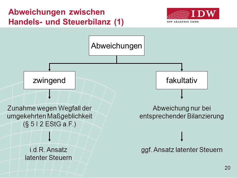 Abweichungen zwischen Handels- und Steuerbilanz (1)