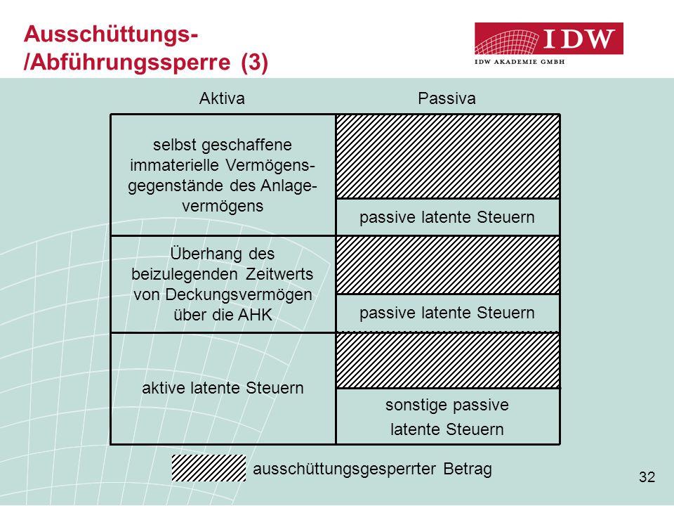 Ausschüttungs-/Abführungssperre (3)