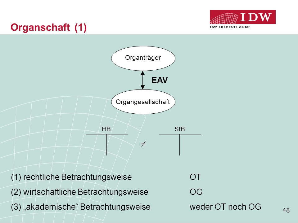 Organschaft (1) EAV = (1) rechtliche Betrachtungsweise OT