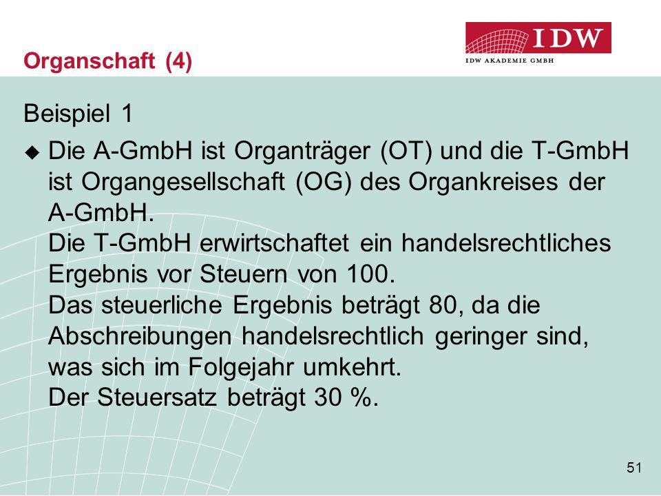 Organschaft (4) Beispiel 1.