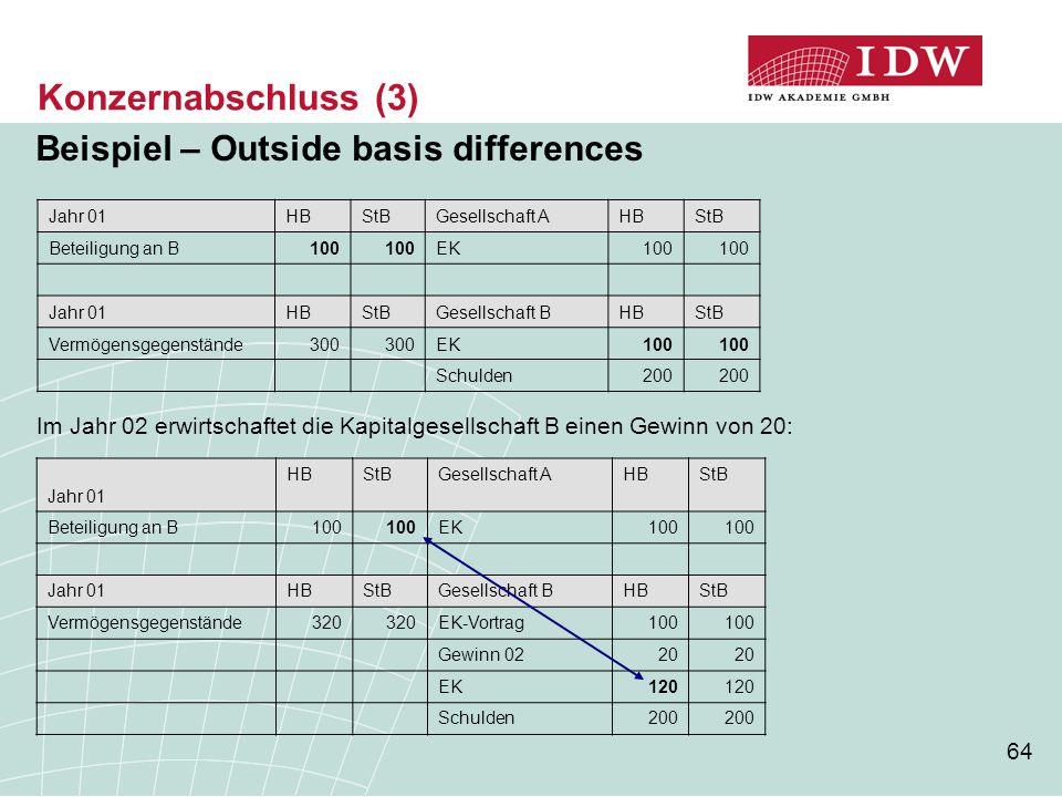Konzernabschluss (3) Beispiel – Outside basis differences