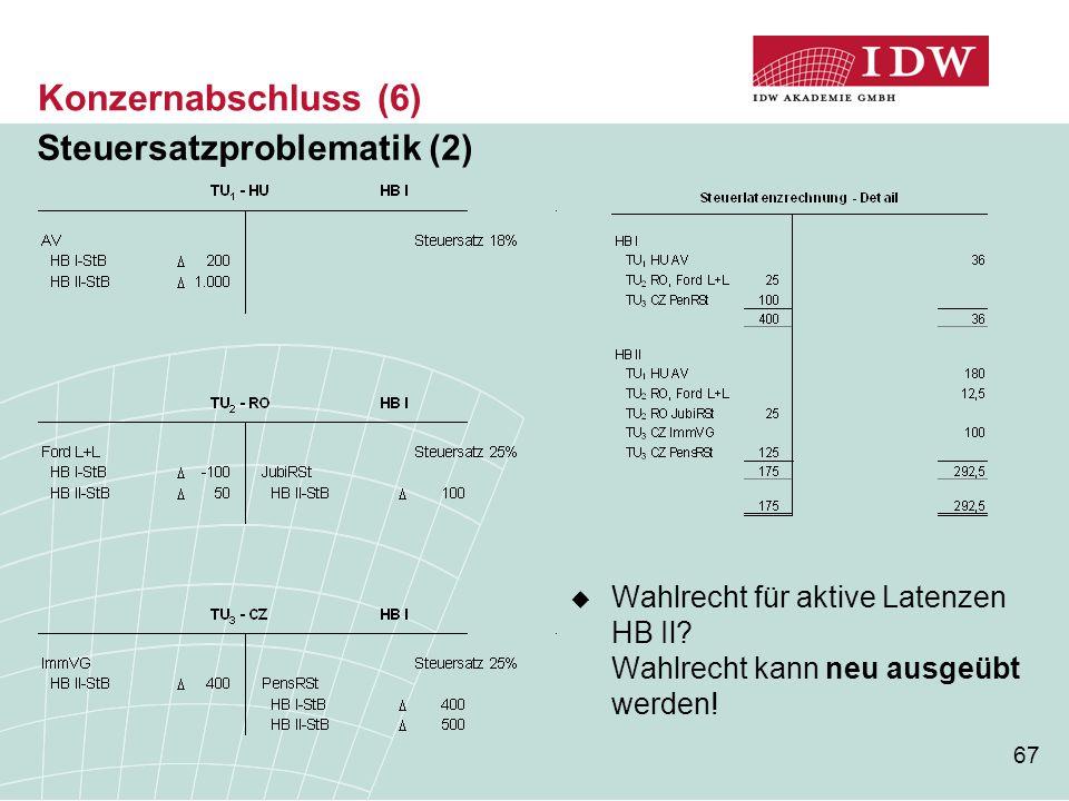 Konzernabschluss (6) Steuersatzproblematik (2)