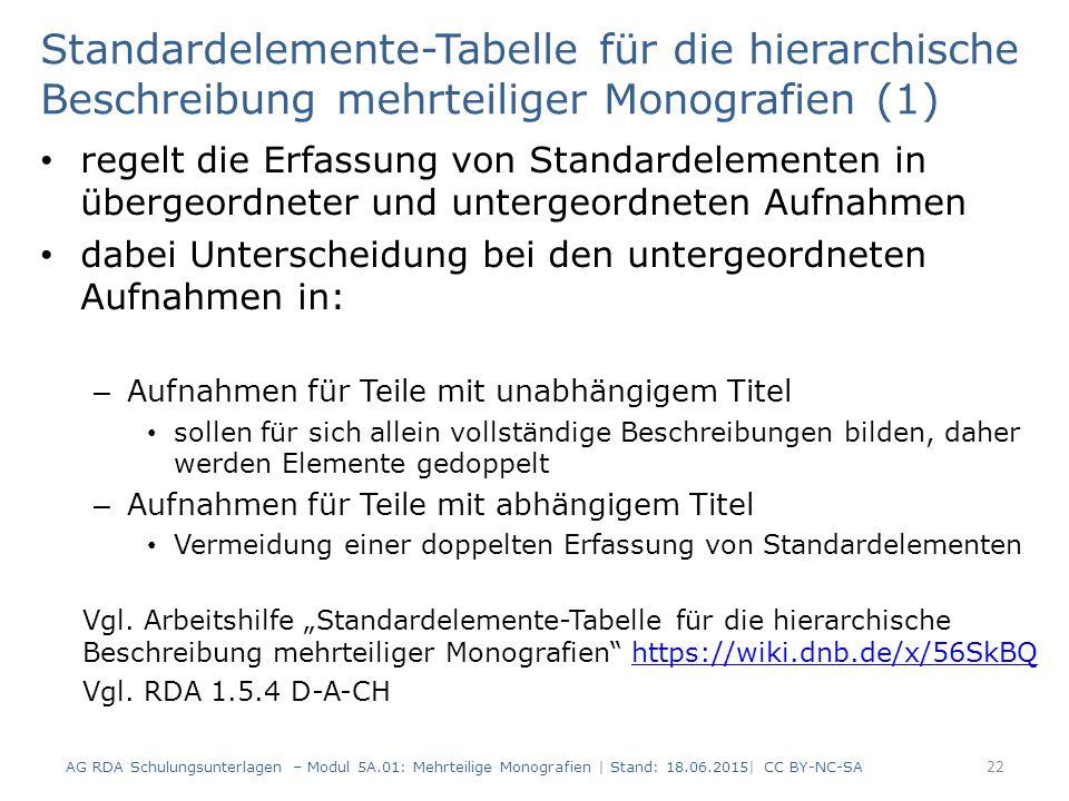 Standardelemente-Tabelle für die hierarchische Beschreibung mehrteiliger Monografien (1)