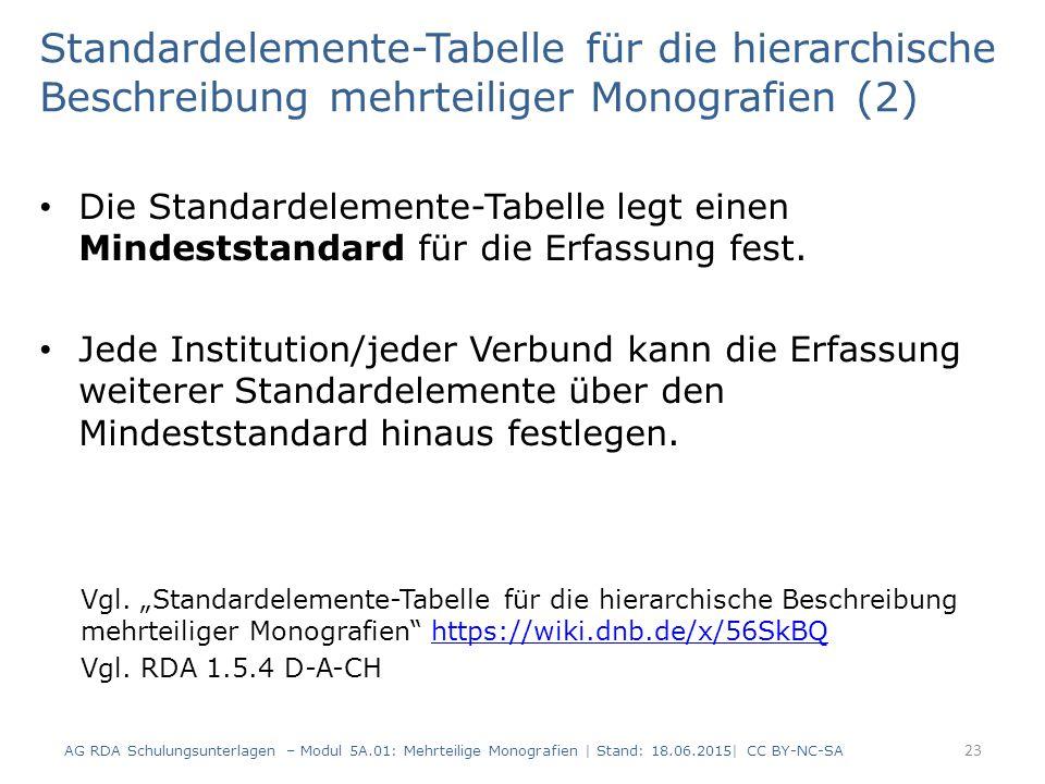 Standardelemente-Tabelle für die hierarchische Beschreibung mehrteiliger Monografien (2)