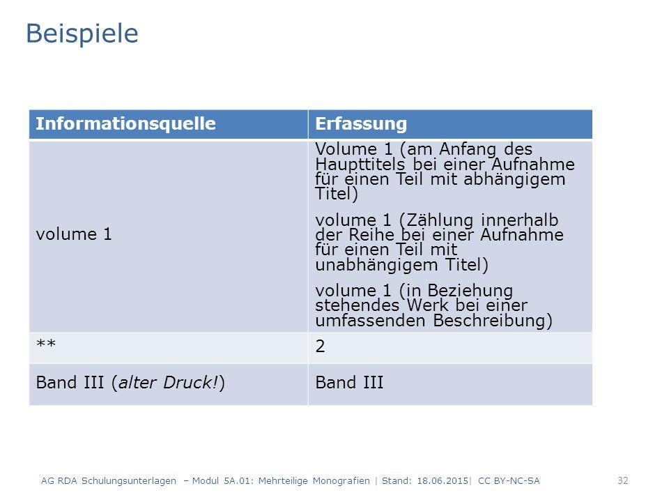 Beispiele Informationsquelle Erfassung volume 1