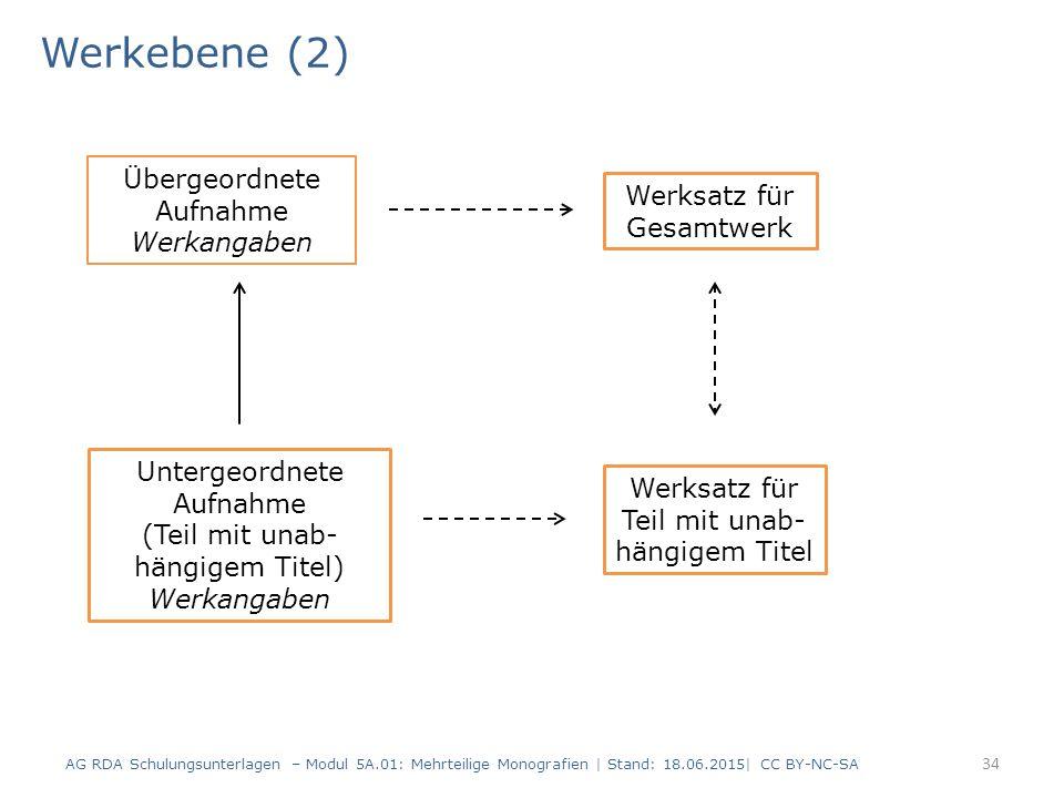 Werkebene (2) Übergeordnete Aufnahme Werksatz für Gesamtwerk