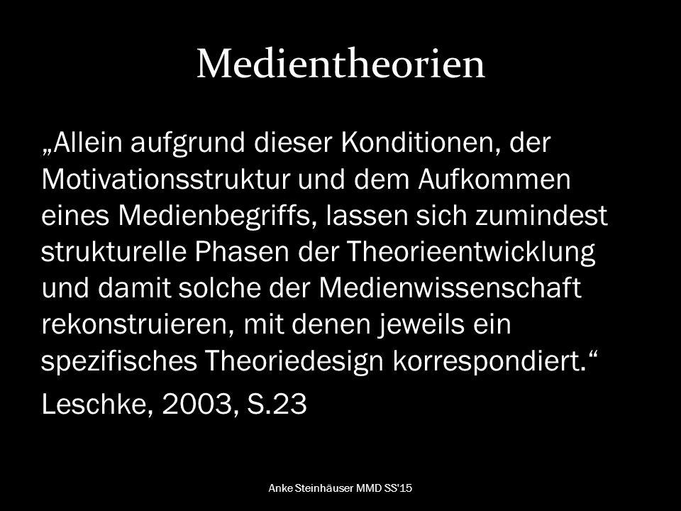 Anke Steinhäuser MMD SS 15