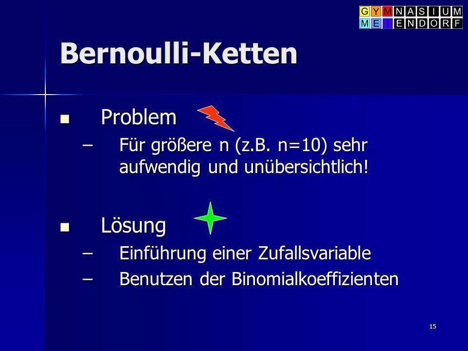 Bernoulli-Ketten Problem Lösung