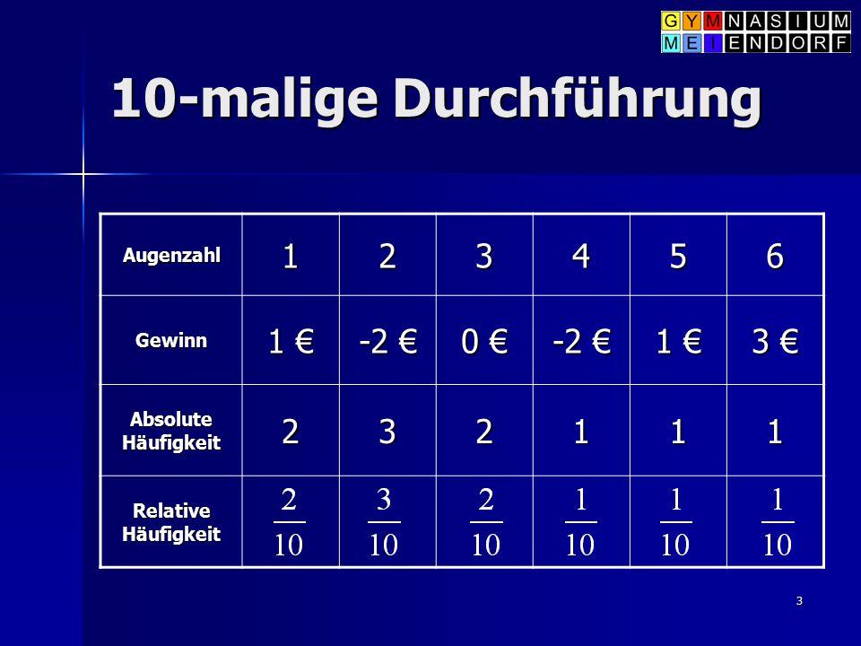 10-malige Durchführung 1 2 3 4 5 6 1 € -2 € 0 € 3 € Augenzahl Gewinn