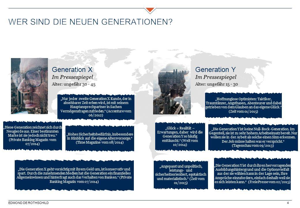 Wer sind die neuen Generationen