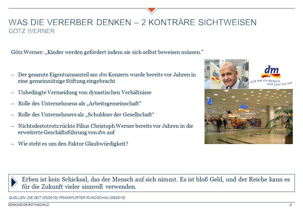 Was die Vererber denken – 2 Konträre Sichtweisen Götz Werner
