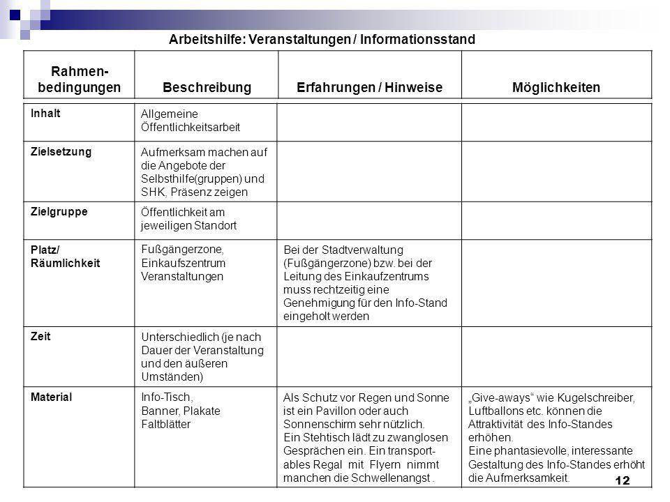 Arbeitshilfe: Veranstaltungen / Informationsstand Rahmen-bedingungen