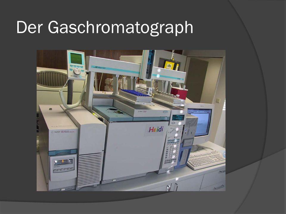 Der Gaschromatograph