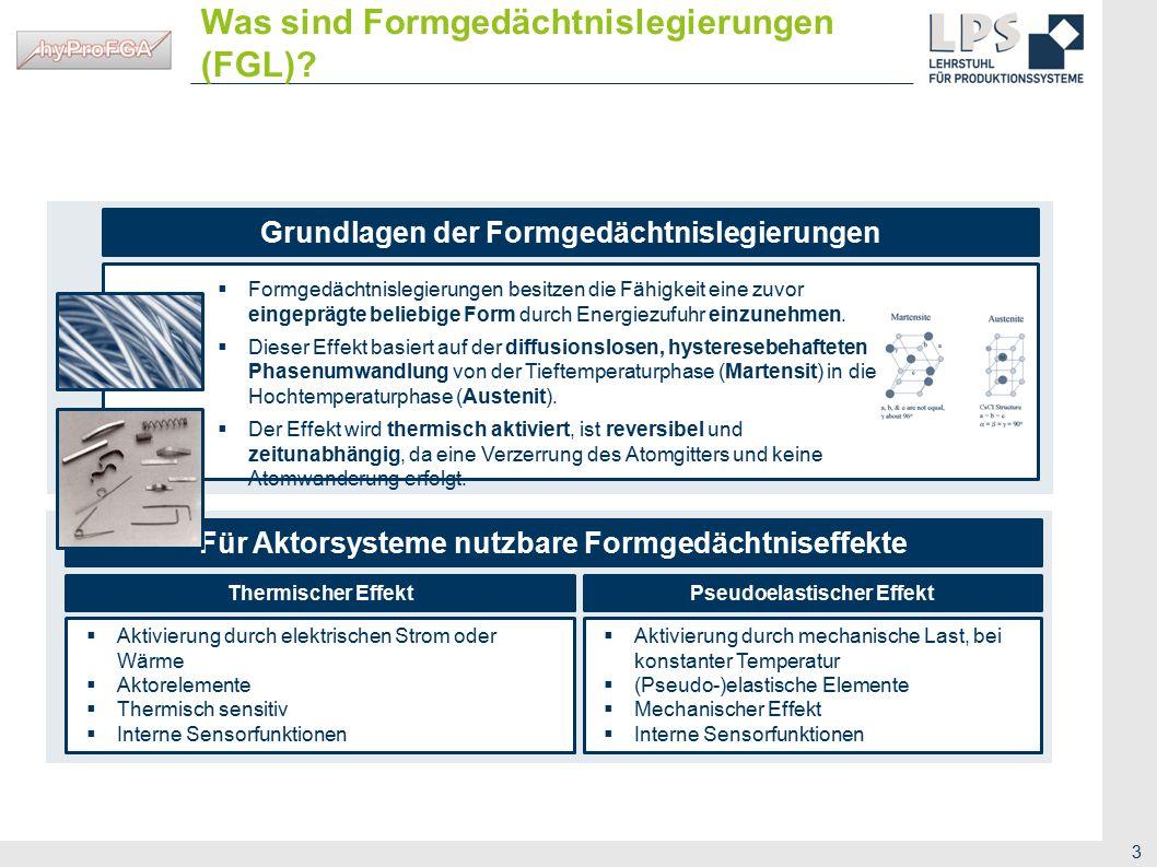 Was sind Formgedächtnislegierungen (FGL)