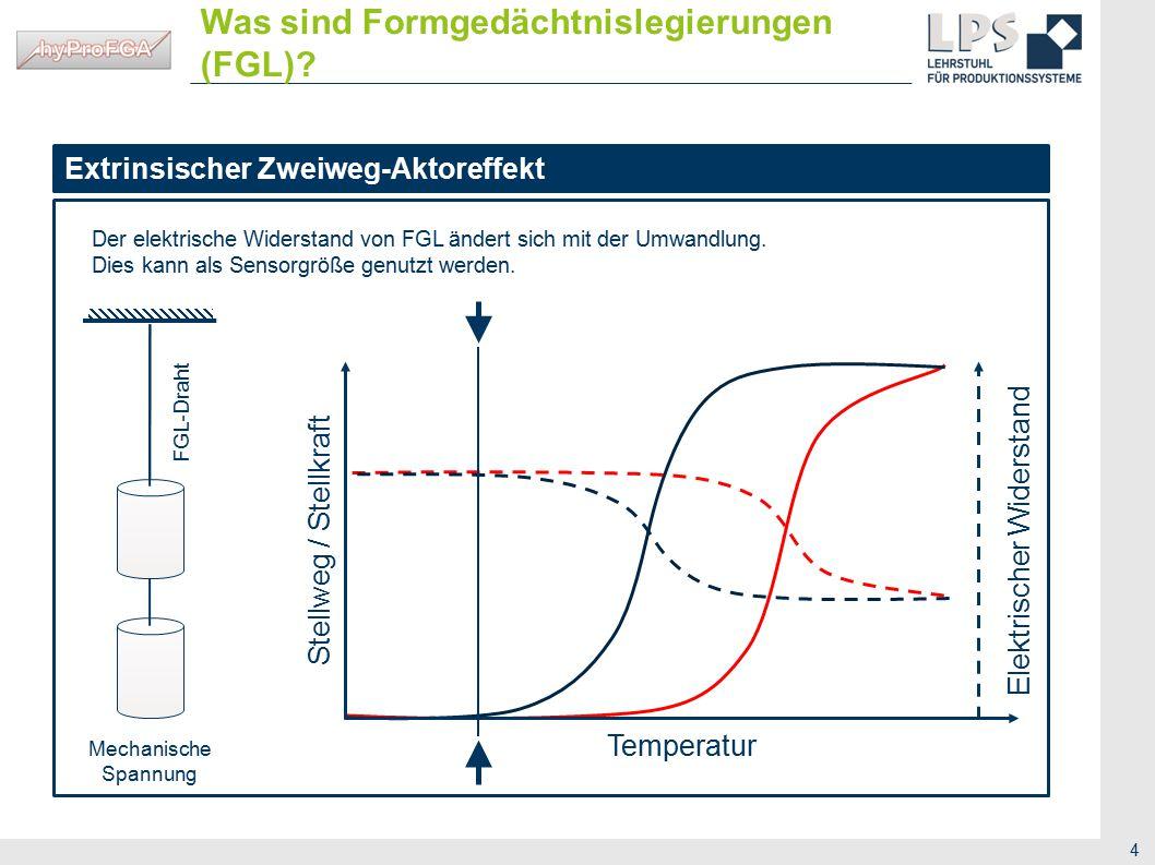 Schön Widerstandsdiagramm Ideen - Der Schaltplan - greigo.com