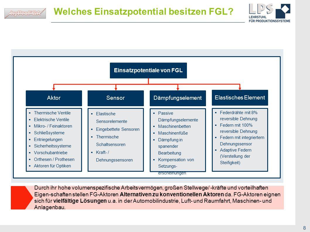 Einsatzpotentiale von FGL